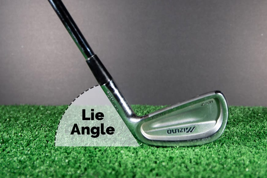 Diagram showing how to measure lie angle of a golf club
