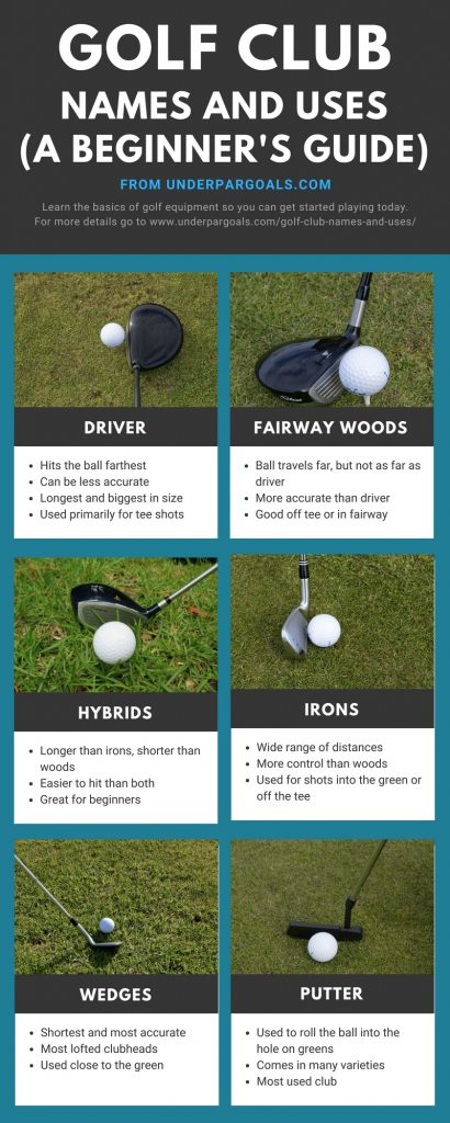 what is the longest hitting driver